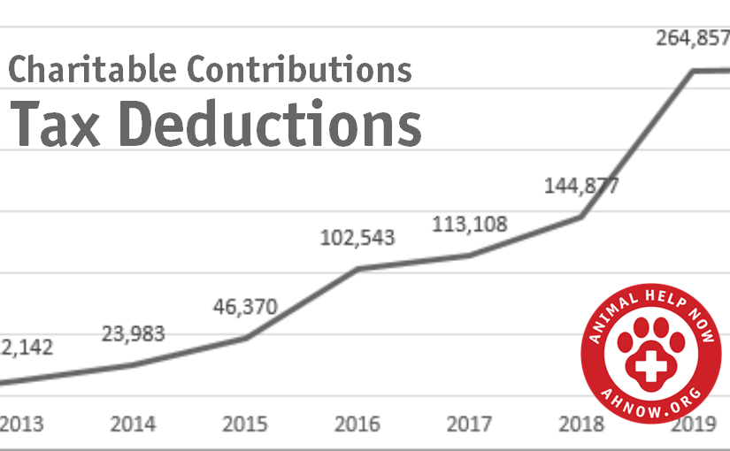 Tax-deductible contributions: Learning along the way