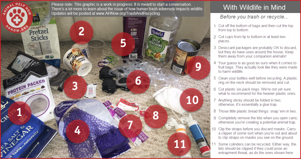 Graphic showing trash and recycling that can pose threats to wildlife. Contact AHNow.org for details.